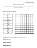 Measures of Central Tendency with Answer Key
