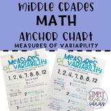 Measures of Variability Middle Grades Math Anchor Chart