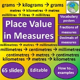 Measures in math -place value, converting (length, weight, capacity)
