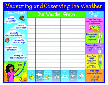 """Measuring And Observing The Weather- 18"""" x 23"""""""