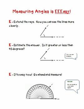 Measuring Angles is EEEasy!