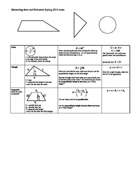 Measuring Area and Perimeter Spring 2014 notes (Editable)