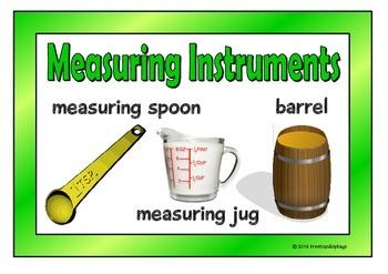 Measuring Capacity (US Standard Units)