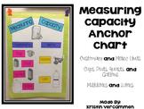 Measuring Capacity Anchor Chart