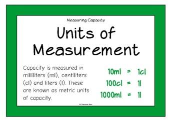 Measuring Capacity (Metric System)