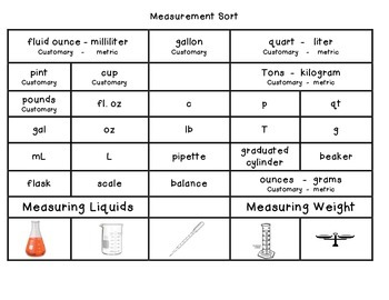 Measuring Capacity and Weight Sort