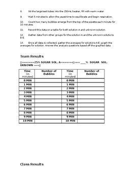 Measuring Cellular Respiration using Yeast