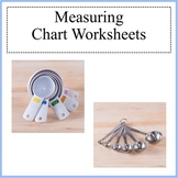 Measuring Chart Worksheets- Cooking Measurements Worksheets -Cooking with Kids