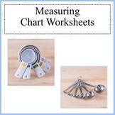 Measuring Chart Worksheets- Cooking Measurements Worksheet