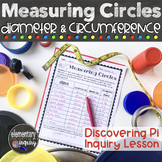 Measuring Circle Circumference & Diameter to Discover Pi -