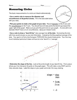 Measuring Circumference and Diameter to Calculate Pi