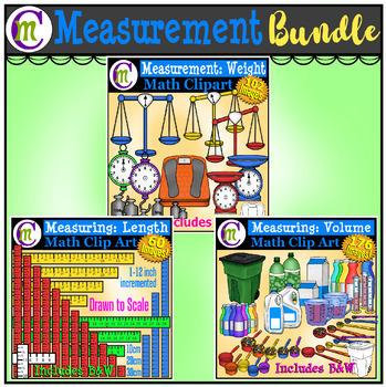 Measuring Clip Art BUNDLE