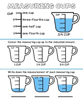 Food Hygiene and Safety-Measuring Cup Activity