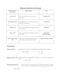 Measuring Electricity (Ohms Law Voltage)