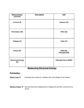 Measuring Electricity (Ohms Law Voltage)