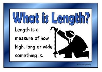 Measuring Length (US Standard Units)