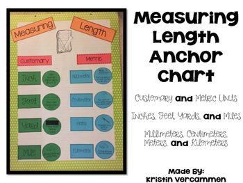 Measuring Length Anchor Chart