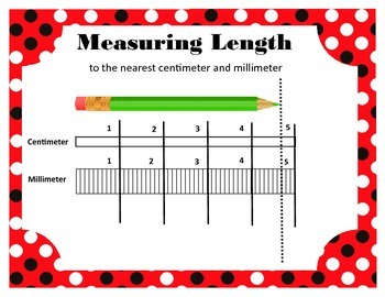 Measuring Length Visual