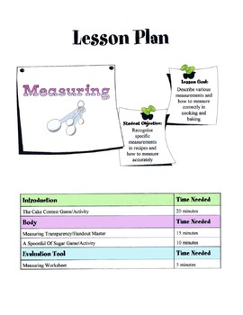 Measuring Lesson