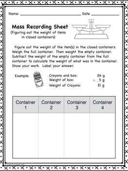Test Prep: Measuring Mass Using a Pan Balance for Upper Elementary Grades