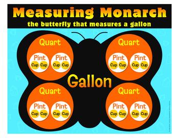 """Measuring Monarch- 8½"""" x 11"""""""