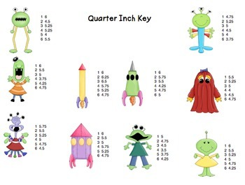 Measuring Monsters to the nearest inch, half inch, and quarter inch