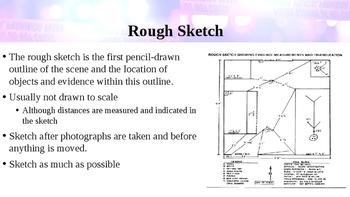 Measuring Sketching Crime Scene Notes For Forensics Tpt