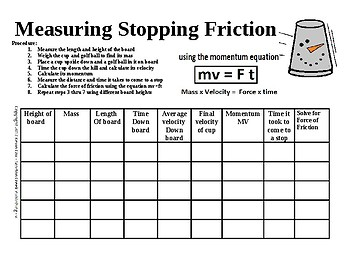Measuring Stopping Friction