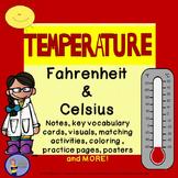 Measuring Temperature Unit