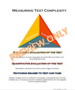 Measuring Text Complexity