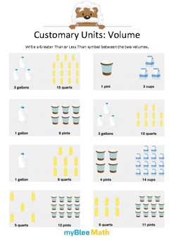 Measuring Volume & Mass: Customary Units – Volume 2
