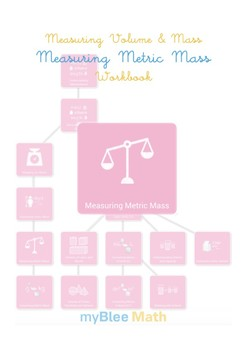 Measuring Volume & Mass: Measuring Metric Mass – 3rd and 4th Grades