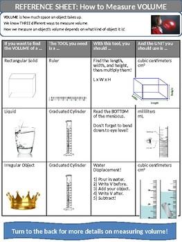 Measuring Volume Reference Sheet