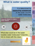 Measuring Water Quality Virtual Digital interactive notebook