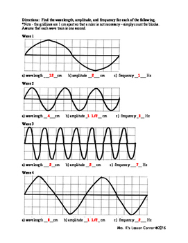 Measuring Waves Worksheet