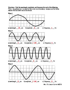 Measuring Waves Worksheet
