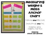 Measuring Weight & Mass Anchor Chart