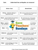 Measuring Earthquakes (Richter and Mercalli Scales) Lesson Plan and Worksheet