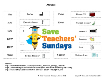 Measuring electricity / power consumption Lesson plan and Worksheet