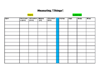 Measuring items in customary and metric conversions