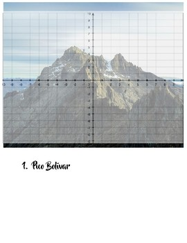 Measuring the Slope of Mountains