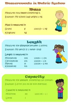 Measurement of mass, length & capacity in SI units
