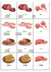 Meat flashcards (Japanese learning)