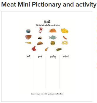 Meat vocabulary BUNDLE - Mini pictionary & Activities