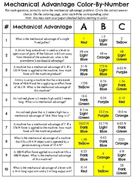 Mechanical Advantage *Color-By-Number* Activity
