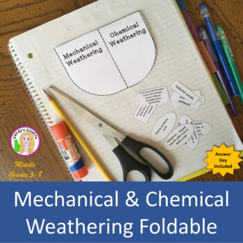 Mechanical & Chemical Weathering Foldable