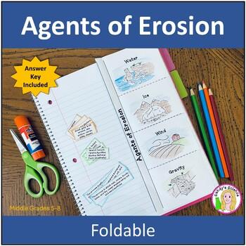 Erosion Foldable