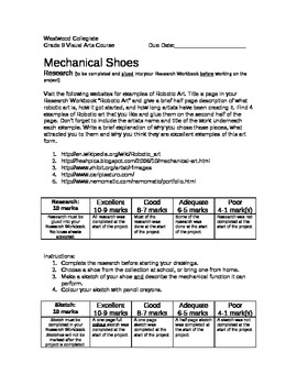 Mechanical Shoes