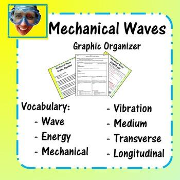 Mechanical Waves Graphic Organizer