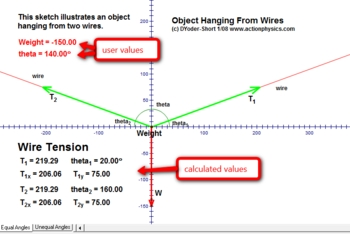 Mechanics: Forces: Equilibrium: Object Hanging From Wire